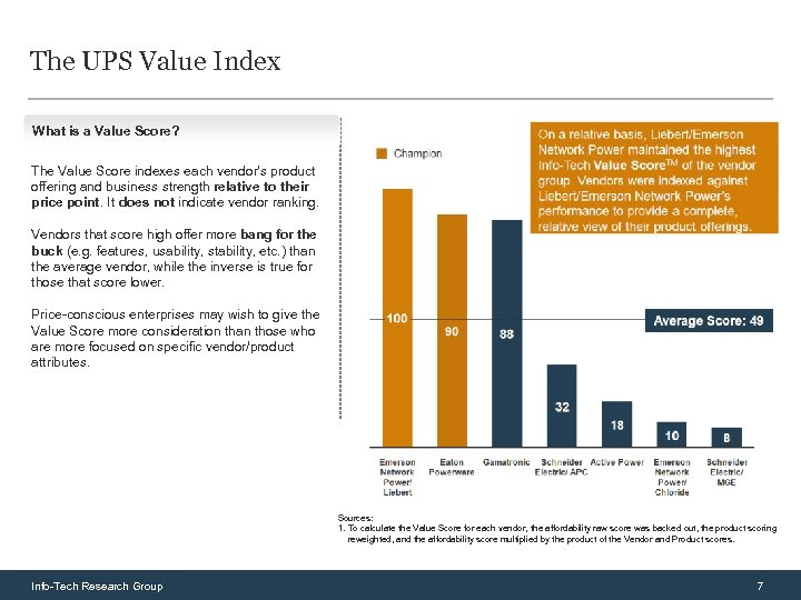 The UPS Value Index What is a Value Score? The Value Score indexes each