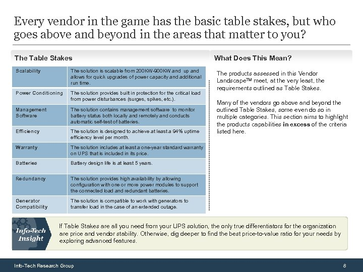 Every vendor in the game has the basic table stakes, but who goes above