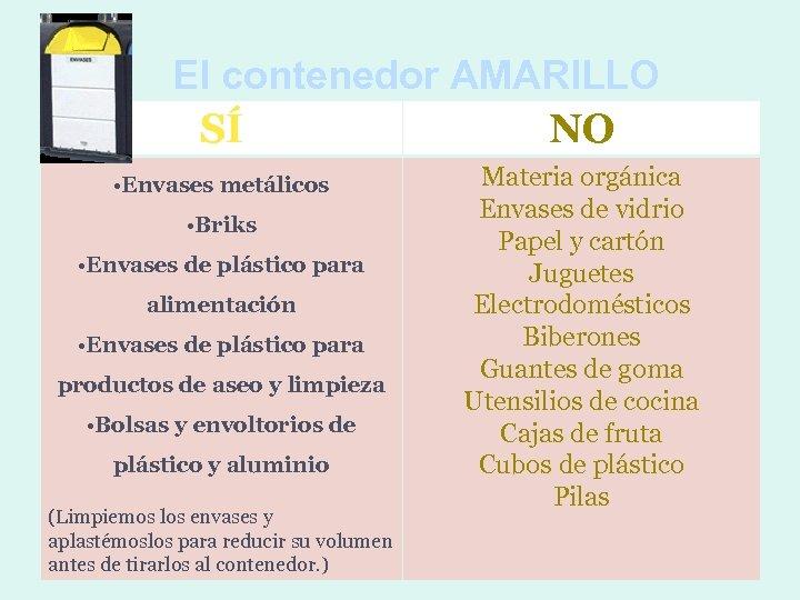 El contenedor AMARILLO SÍ NO • Envases metálicos • Briks • Envases de