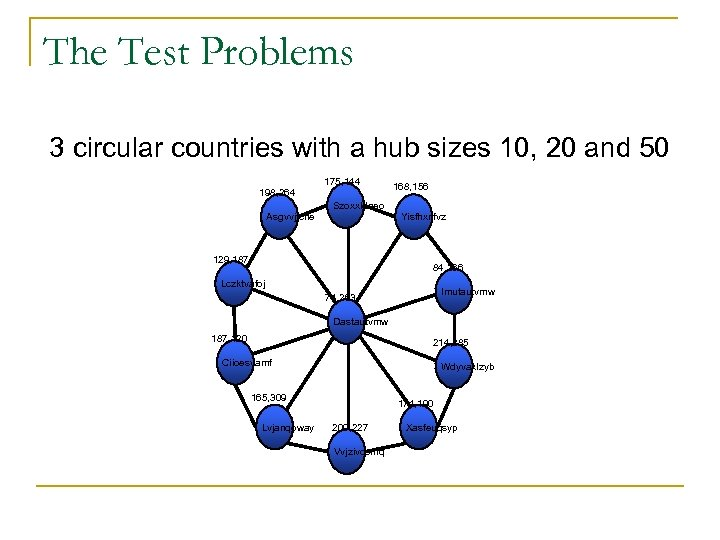 The Test Problems 3 circular countries with a hub sizes 10, 20 and 50