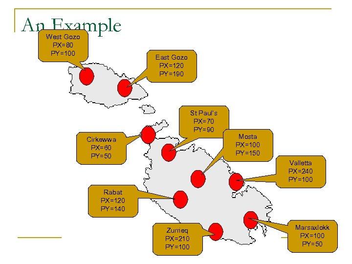 An Example West Gozo PX=80 PY=100 East Gozo PX=120 PY=190 St Paul's PX=70 PY=90