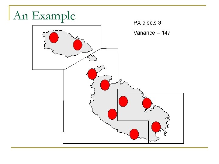 An Example PX elects 8 Variance = 147