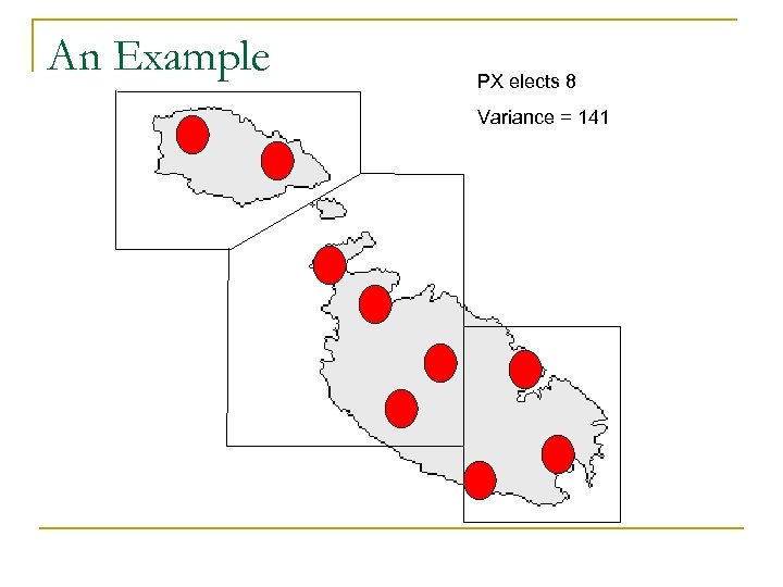 An Example PX elects 8 Variance = 141