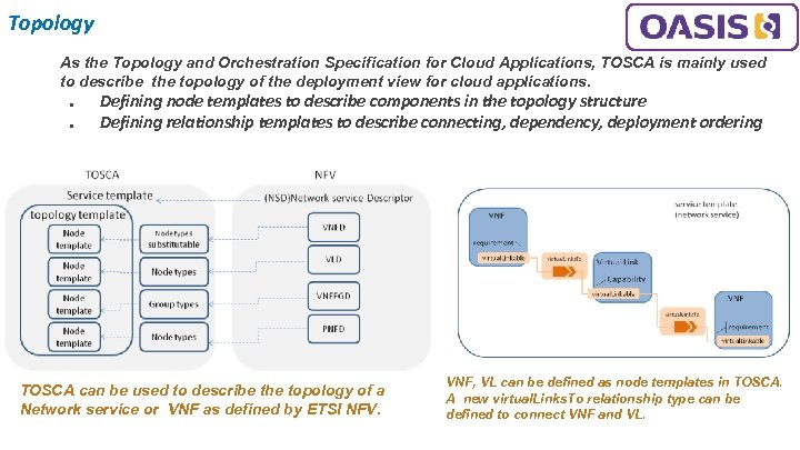 Topology As the Topology and Orchestration Specification for Cloud Applications, TOSCA is mainly used