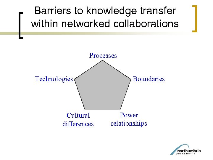 Barriers to knowledge transfer within networked collaborations Processes Technologies Cultural differences Boundaries Power relationships