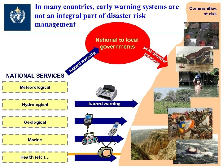 In many countries, early warning systems are not an integral part of disaster risk