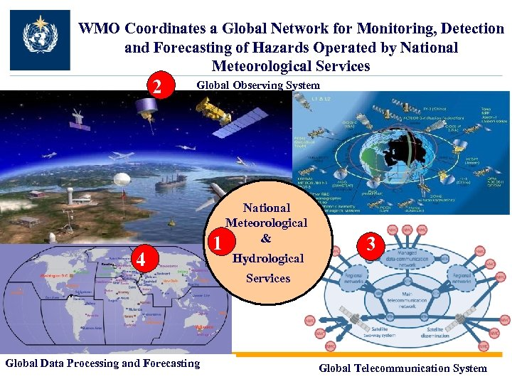 WMO Coordinates a Global Network for Monitoring, Detection and Forecasting of Hazards Operated by