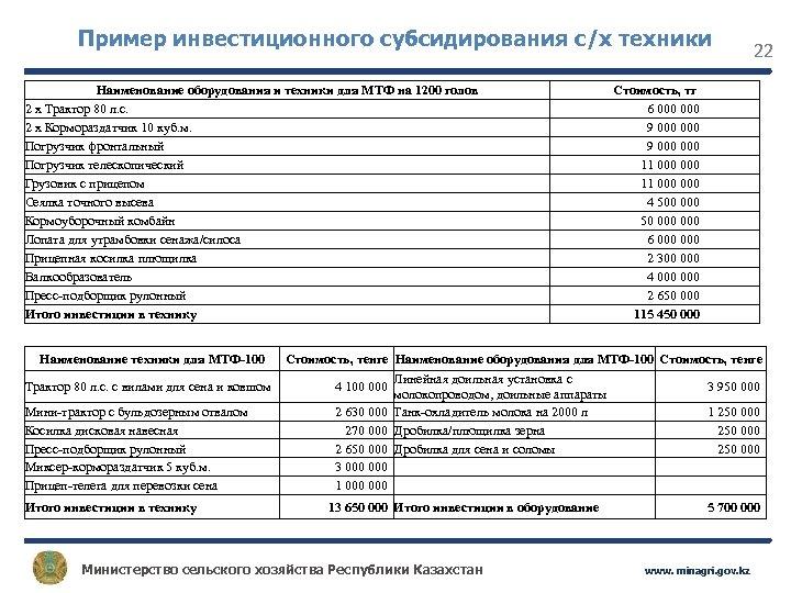 Пример инвестиционного субсидирования с/х техники Наименование оборудования и техники для МТФ на 1200 голов