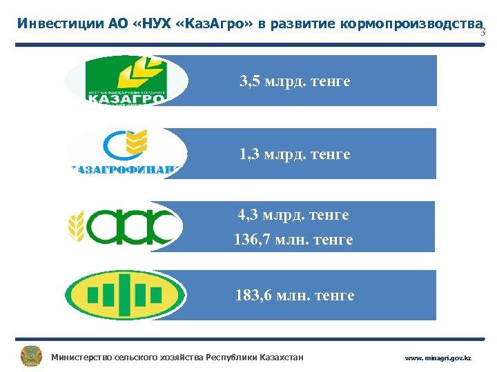 Инвестиции АО «НУХ «Каз. Агро» в развитие кормопроизводства 3 3, 5 млрд. тенге 1,