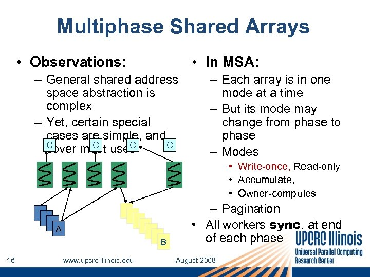 Multiphase Shared Arrays • Observations: • In MSA: – General shared address space abstraction