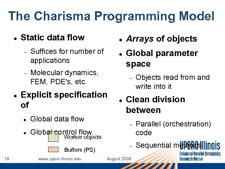 The Charisma Programming Model Static data flow Suffices for number of applications Molecular dynamics,