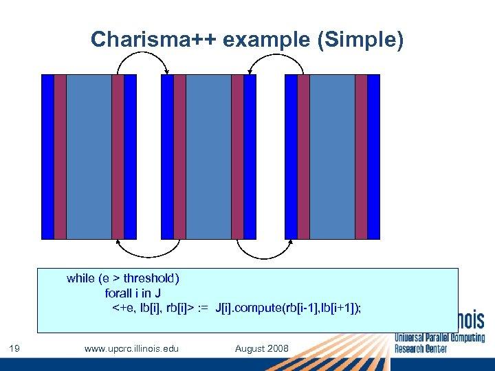 Charisma++ example (Simple) while (e > threshold) forall i in J <+e, lb[i], rb[i]>