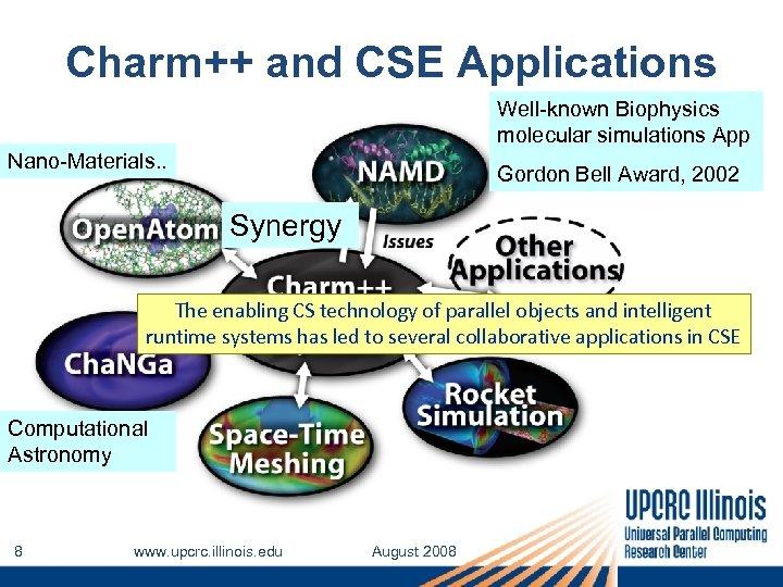 Charm++ and CSE Applications Well-known Biophysics molecular simulations App Nano-Materials. . Gordon Bell Award,