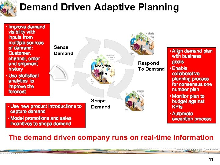 Demand Driven Adaptive Planning • Improve demand visibility with inputs from multiple sources of