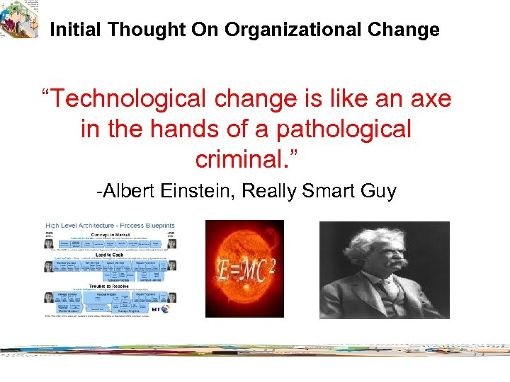 """Initial Thought On Organizational Change """"Technological change is like an axe in the hands"""