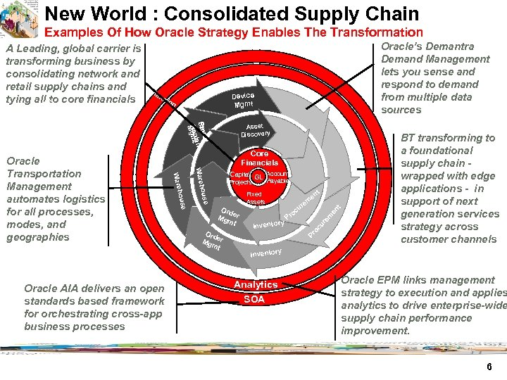 New World : Consolidated Supply Chain Examples Of How Oracle Strategy Enables The Transformation