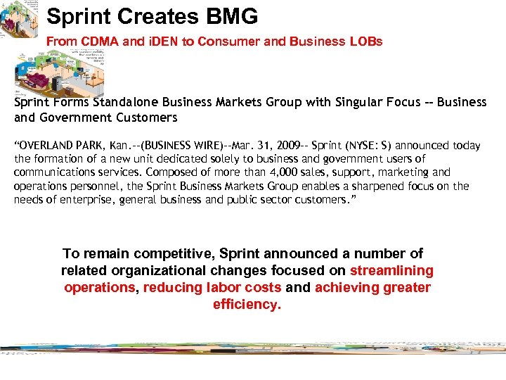 Sprint Creates BMG From CDMA and i. DEN to Consumer and Business LOBs Sprint