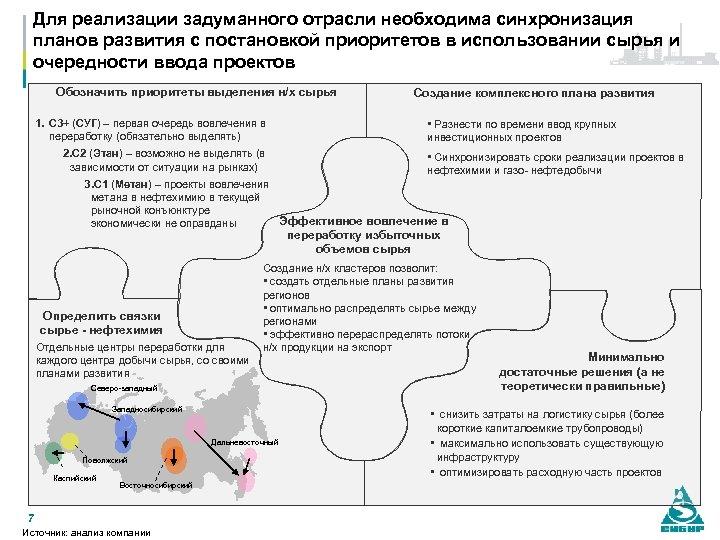 Для реализации задуманного отрасли необходима синхронизация планов развития с постановкой приоритетов в использовании сырья