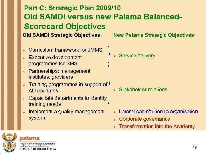 Part C: Strategic Plan 2009/10 Old SAMDI versus new Palama Balanced. Scorecard Objectives Old