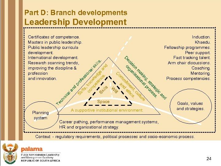 Part D: Branch developments Leadership Development al a nd Sk pro fe ills ,