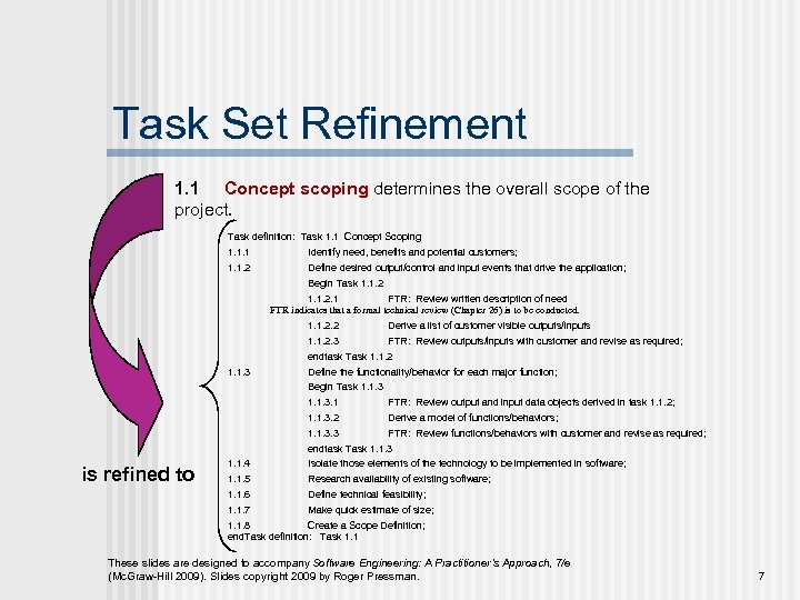 Task Set Refinement 1. 1 Concept scoping determines the overall scope of the project.