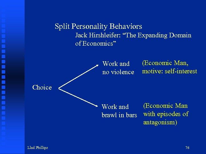"Split Personality Behaviors Jack Hirshleifer: ""The Expanding Domain of Economics"" Work and no violence"
