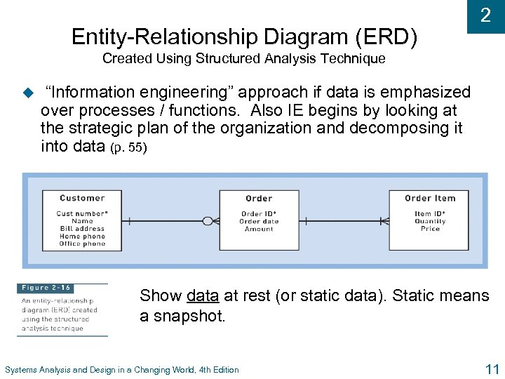 """Entity-Relationship Diagram (ERD) 2 Created Using Structured Analysis Technique u """"Information engineering"""" approach if"""