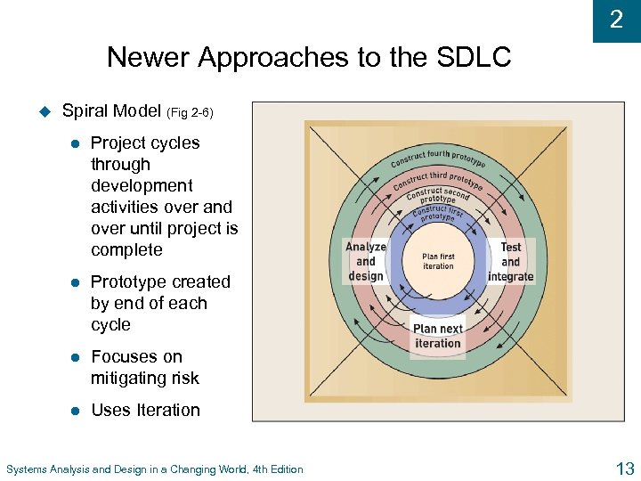 2 Newer Approaches to the SDLC u Spiral Model (Fig 2 -6) l Project