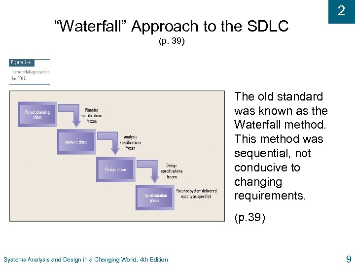 """""""Waterfall"""" Approach to the SDLC 2 (p. 39) The old standard was known as"""