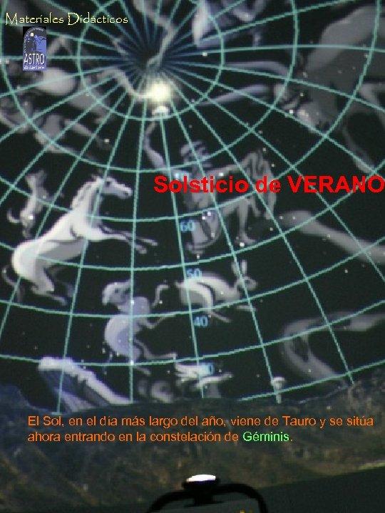 Materiales Didácticos Solsticio de INVIERNO Solsticio de VERANO El Sol al mediodía, por debajo