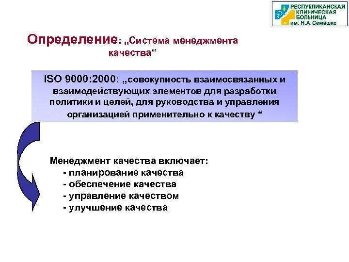 """Определение: """"Система менеджмента качества"""" ISO 9000: 2000: """"совокупность взаимосвязанных и взаимодействующих элементов для разработки"""