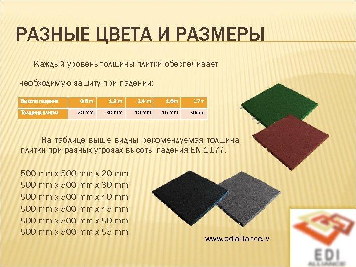 РАЗНЫЕ ЦВЕТА И РАЗМЕРЫ Каждый уровень толщины плитки обеспечивает необходимую защиту при падении: Высота