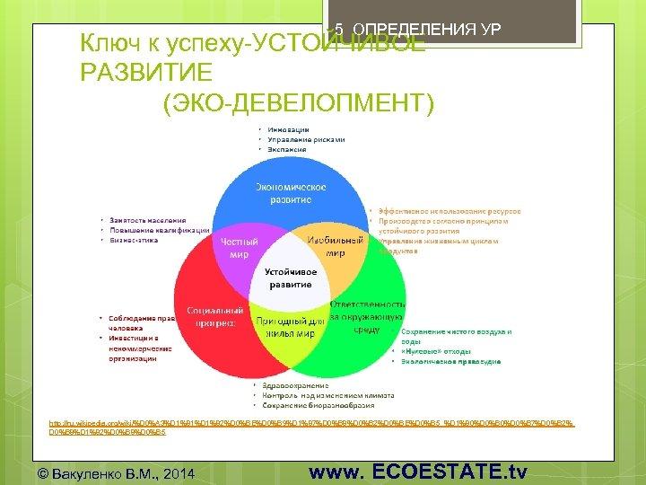 5 ОПРЕДЕЛЕНИЯ УР Ключ к успеху-УСТОЙЧИВОЕ РАЗВИТИЕ (ЭКО-ДЕВЕЛОПМЕНТ) http: //ru. wikipedia. org/wiki/%D 0%A 3%D