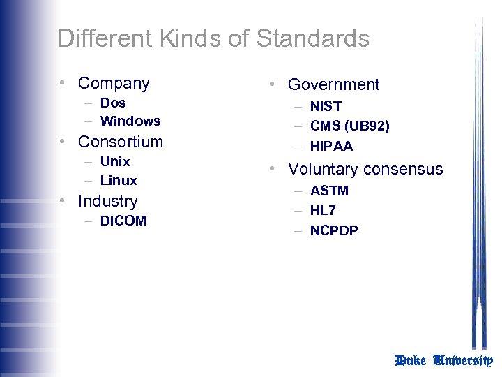 Different Kinds of Standards • Company – Dos – Windows • Consortium – Unix