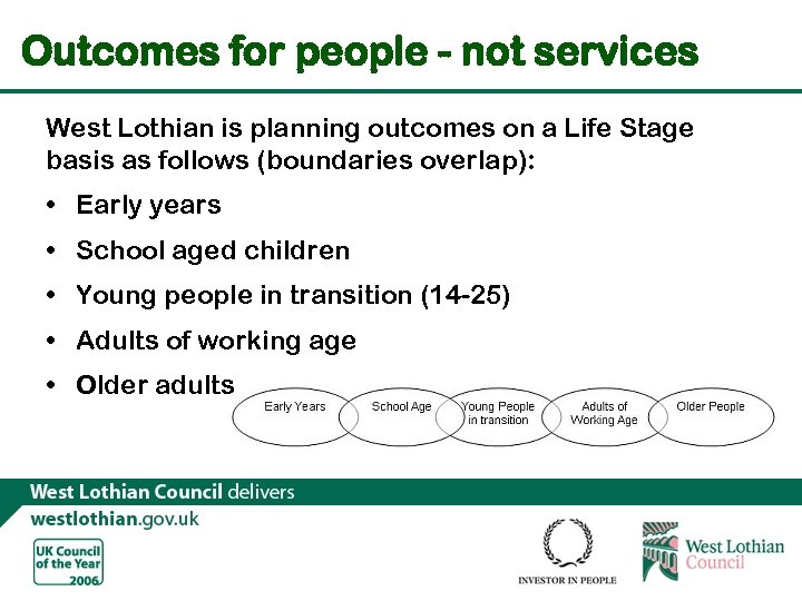 Outcomes for people - not services West Lothian is planning outcomes on a Life