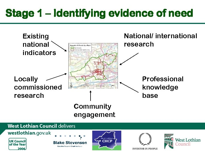 Stage 1 – Identifying evidence of need National/ international research Existing national indicators Locally