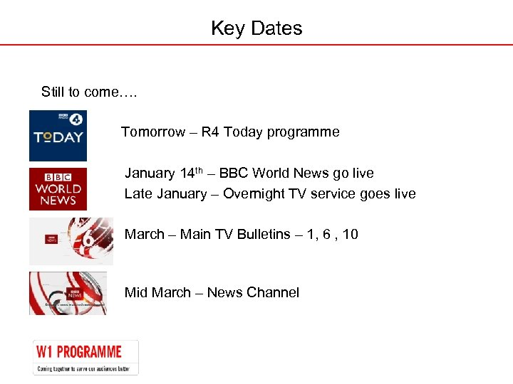 Key Dates Still to come…. Tomorrow – R 4 Today programme • • January