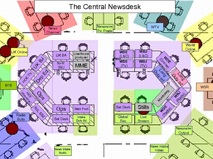 The Central Newsdesk Newswire Pic Prods News Channel UK Online WBJ (L&C) MME WDE