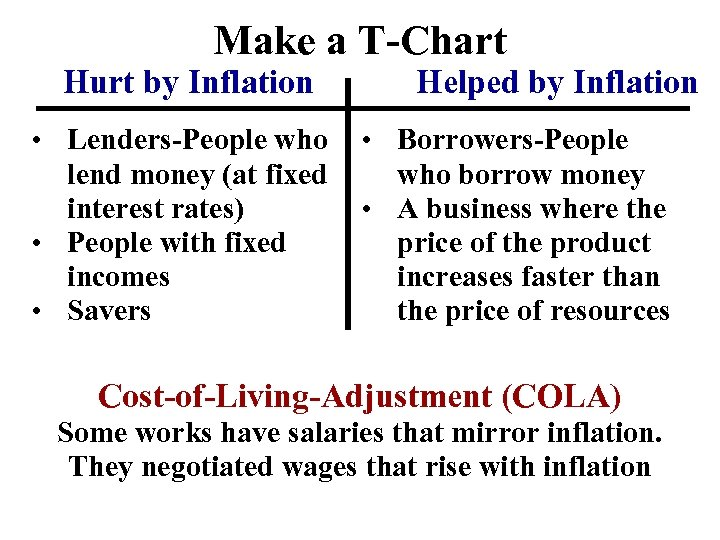 Make a T-Chart Hurt by Inflation • Lenders-People who lend money (at fixed interest