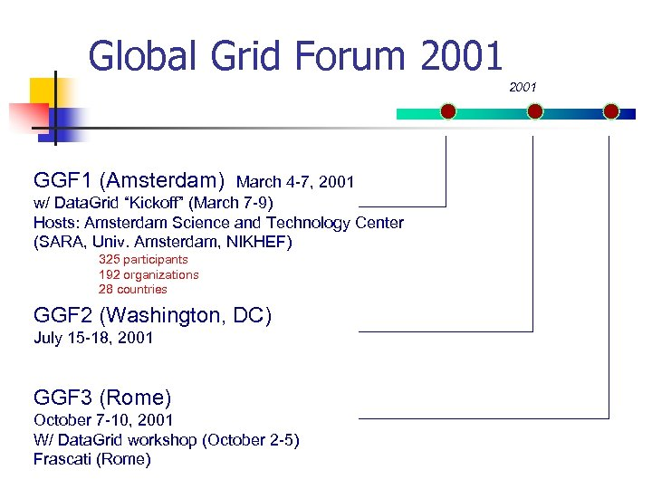 Global Grid Forum 2001 GGF 1 (Amsterdam) March 4 -7, 2001 w/ Data. Grid