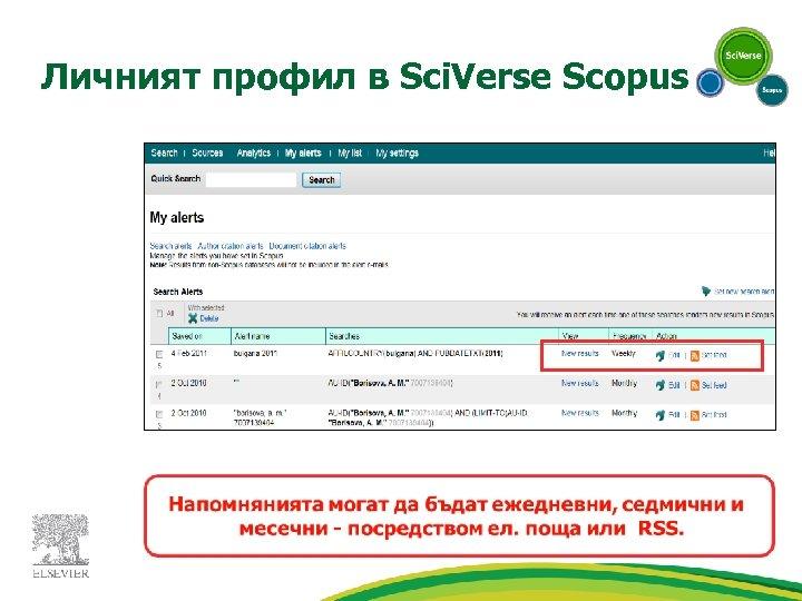 Личният профил в Sci. Verse Scopus