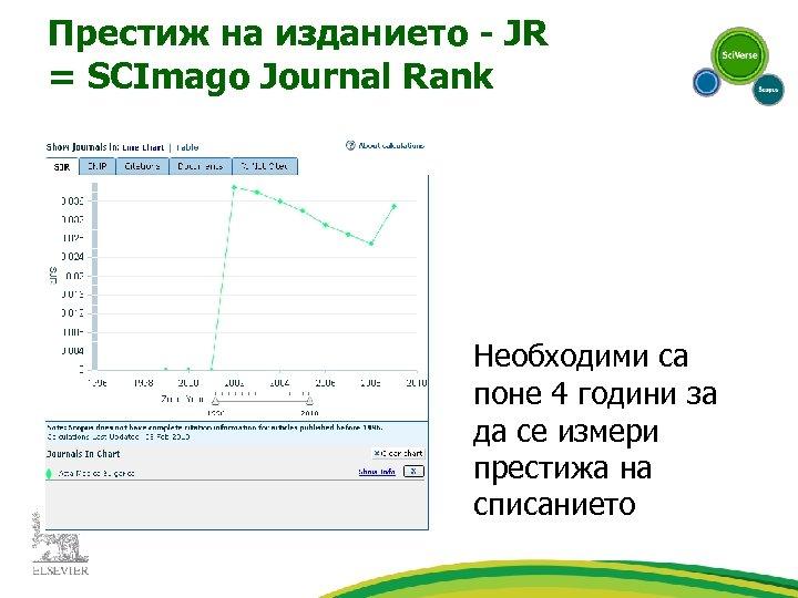 Престиж на изданието - JR = SCImago Journal Rank Необходими са поне 4 години