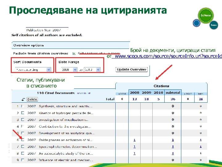 Проследяване на цитиранията Брой на документи, цитиращи статия от www. scopus. com/source. Info. url?