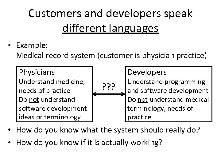 Customers and developers speak different languages • Example: Medical record system (customer is physician
