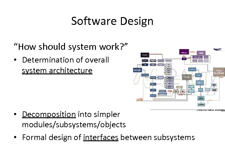 "Software Design ""How should system work? "" • Determination of overall system architecture •"