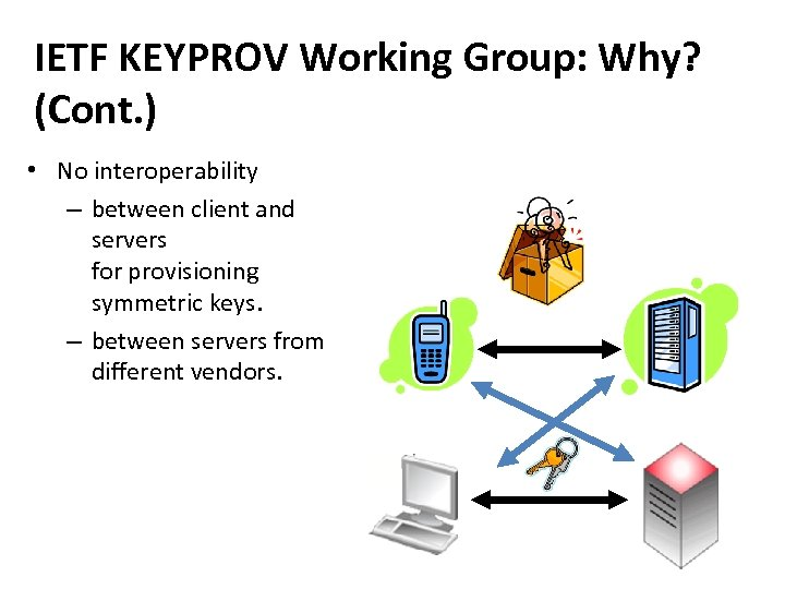 IETF KEYPROV Working Group: Why? (Cont. ) • No interoperability – between client and