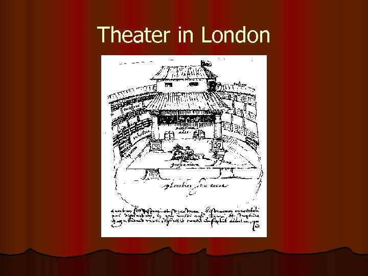 Theater in London
