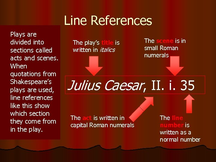 Line References Plays are divided into sections called acts and scenes. When quotations from