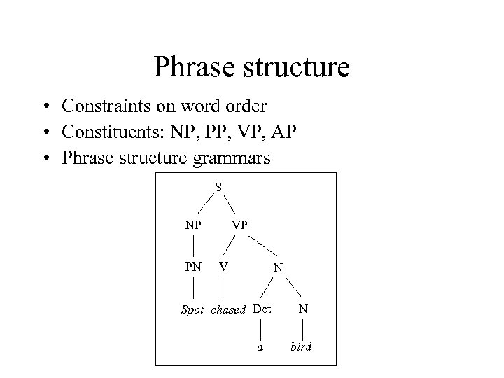 Phrase structure • Constraints on word order • Constituents: NP, PP, VP, AP •
