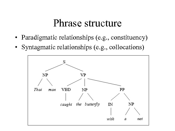Phrase structure • Paradigmatic relationships (e. g. , constituency) • Syntagmatic relationships (e. g.